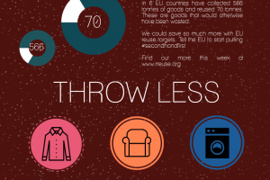 Re-use More Throw Less 2015 Campaign kicks off!